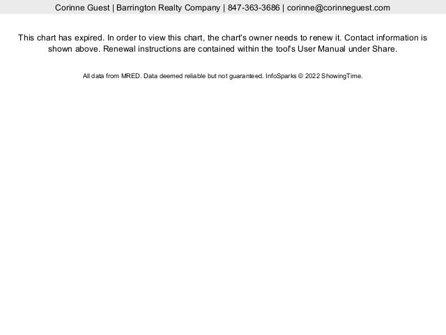 barrington illinois median home sales price