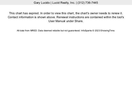 Chicago Home Inventory