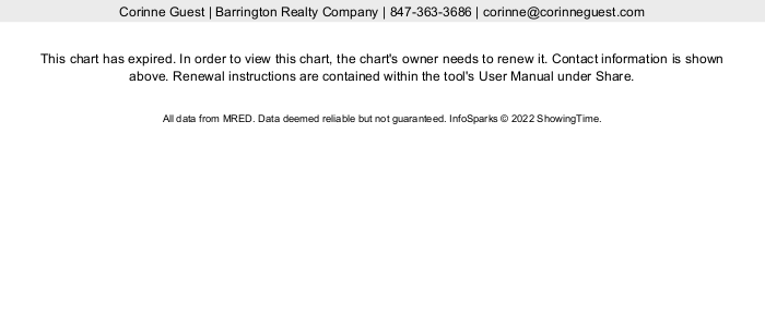 barrington hills homes sold each of last 5 years